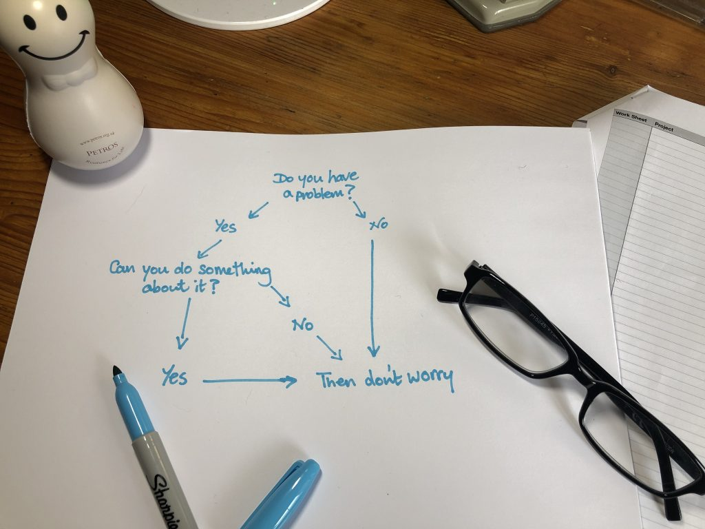 ... then don't worry diagram - Petros - good mental health for all